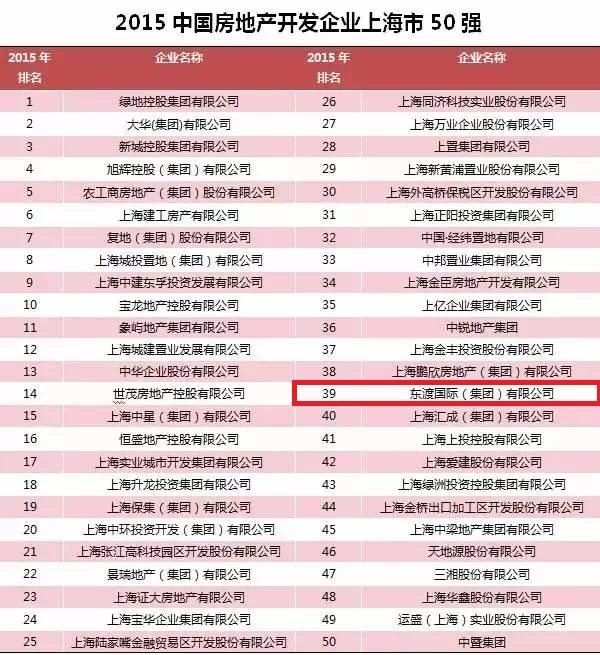 上海退休工人2017是否增加养老金